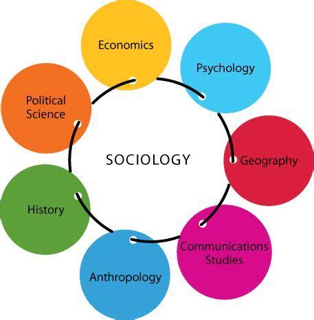 Phd Thesis In Social Science - buyworkfastessayorg
